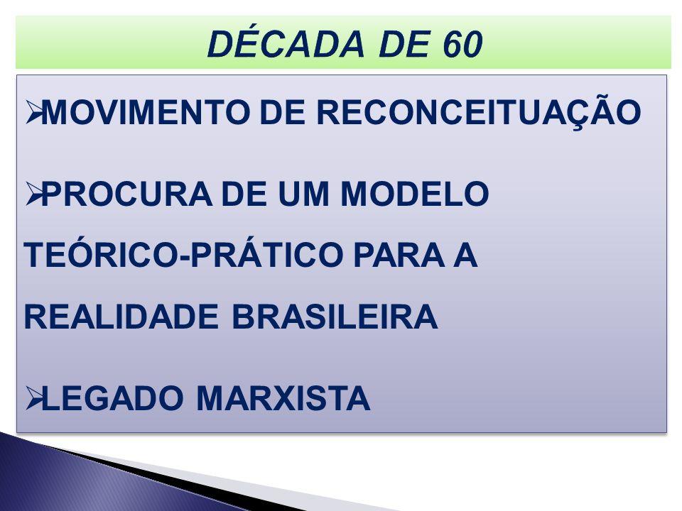 MOVIMENTO DE RECONCEITUAÇÃO PROCURA DE UM MODELO TEÓRICO-PRÁTICO PARA A REALIDADE BRASILEIRA LEGADO MARXISTA MOVIMENTO DE RECONCEITUAÇÃO PROCURA DE UM
