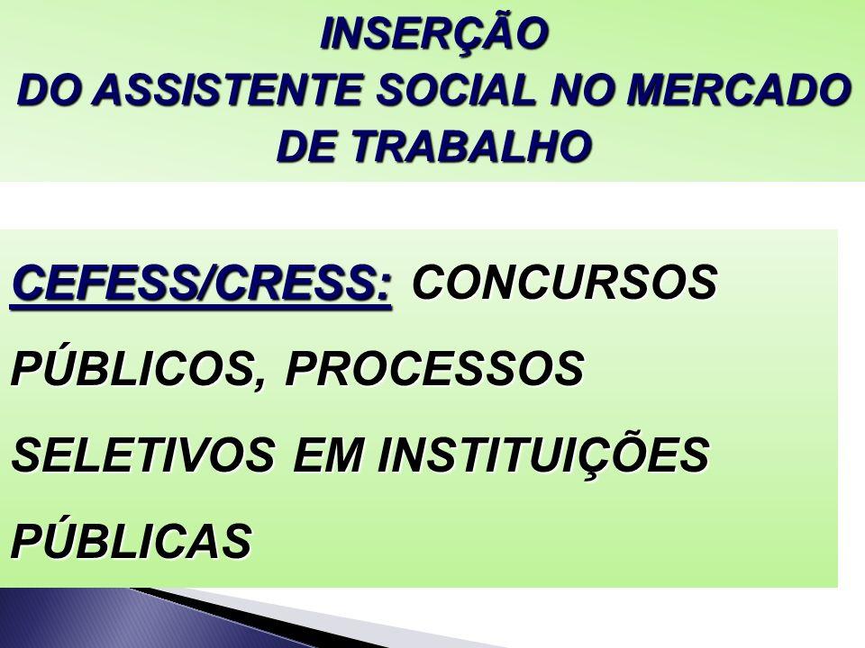 CEFESS/CRESS: CONCURSOS PÚBLICOS, PROCESSOS SELETIVOS EM INSTITUIÇÕES PÚBLICAS INSERÇÃO DO ASSISTENTE SOCIAL NO MERCADO DE TRABALHO