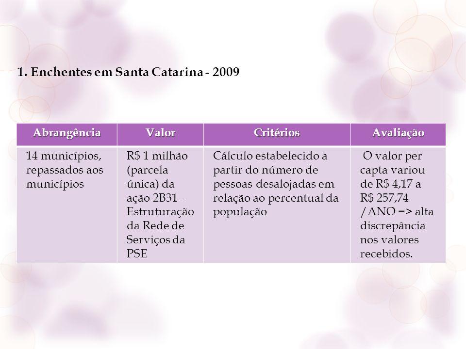 1. Enchentes em Santa Catarina - 2009 AbrangênciaValorCritériosAvaliação 14 municípios, repassados aos municípios R$ 1 milhão (parcela única) da ação
