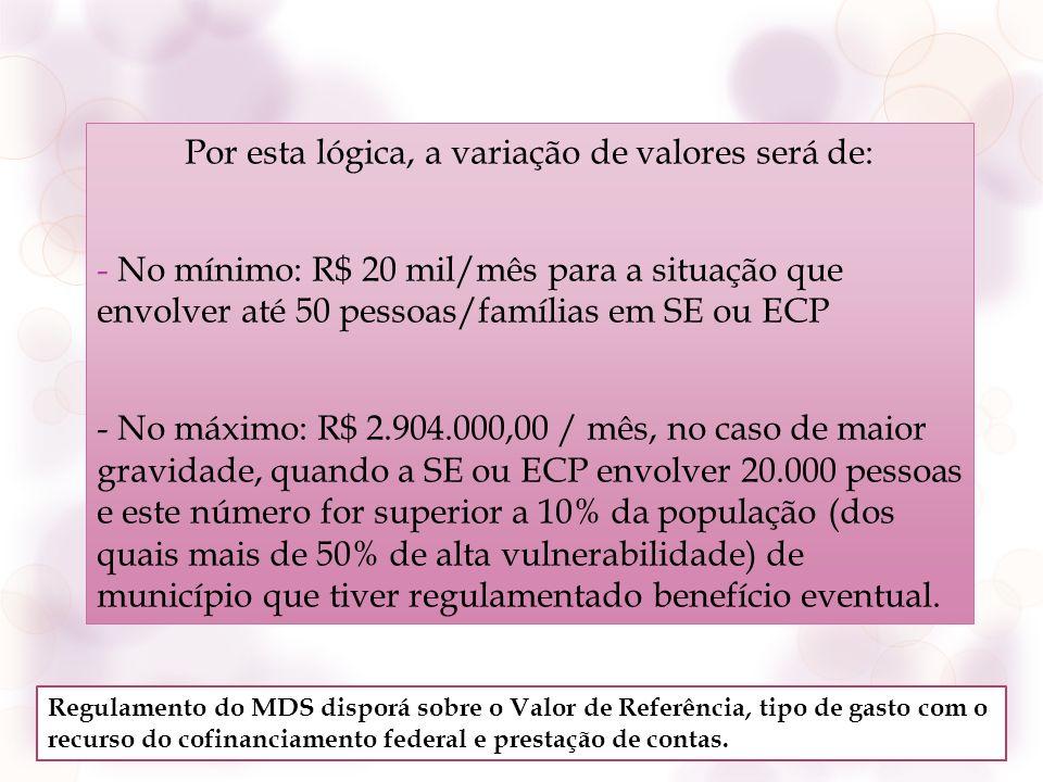 Por esta lógica, a variação de valores será de: - No mínimo: R$ 20 mil/mês para a situação que envolver até 50 pessoas/famílias em SE ou ECP - No máxi