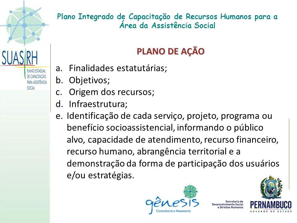 PLANO DE AÇÃO PLANO DE AÇÃO a. Finalidades estatutárias; b. Objetivos; c. Origem dos recursos; d. Infraestrutura; e.Identificação de cada serviço, pro