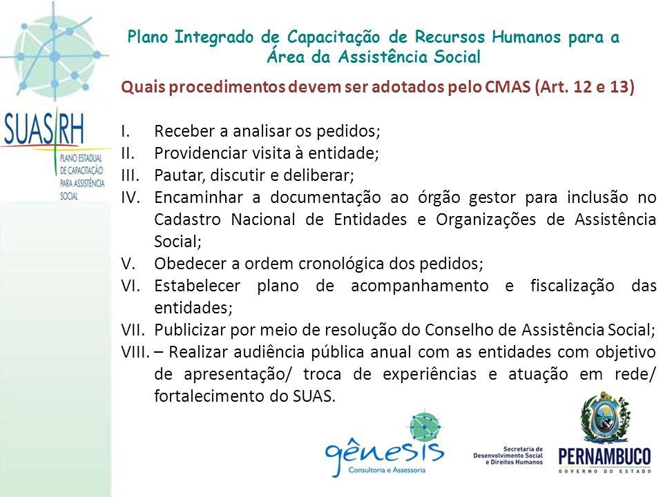 Quais procedimentos devem ser adotados pelo CMAS (Art. 12 e 13) I.Receber a analisar os pedidos; II.Providenciar visita à entidade; III.Pautar, discut