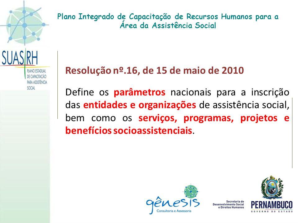 Resolução nº.16, de 15 de maio de 2010 Define os parâmetros nacionais para a inscrição das entidades e organizações de assistência social, bem como os