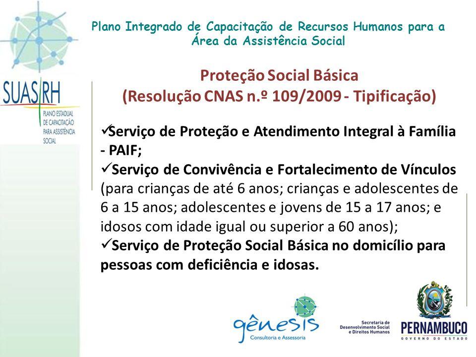 Proteção Social Básica (Resolução CNAS n.º 109/2009 - Tipificação) Serviço de Proteção e Atendimento Integral à Família - PAIF; Serviço de Convivência