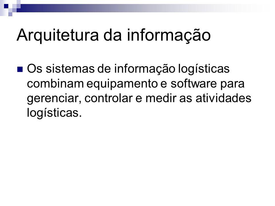 Arquitetura da informação Os sistemas de informação logísticas combinam equipamento e software para gerenciar, controlar e medir as atividades logísti