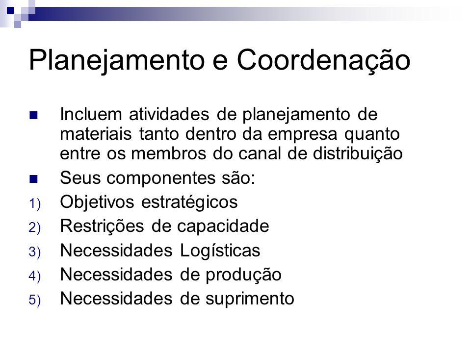 Planejamento e Coordenação Incluem atividades de planejamento de materiais tanto dentro da empresa quanto entre os membros do canal de distribuição Se