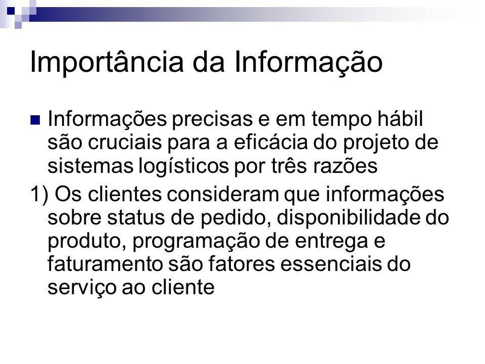 Importância da Informação Informações precisas e em tempo hábil são cruciais para a eficácia do projeto de sistemas logísticos por três razões 1) Os c