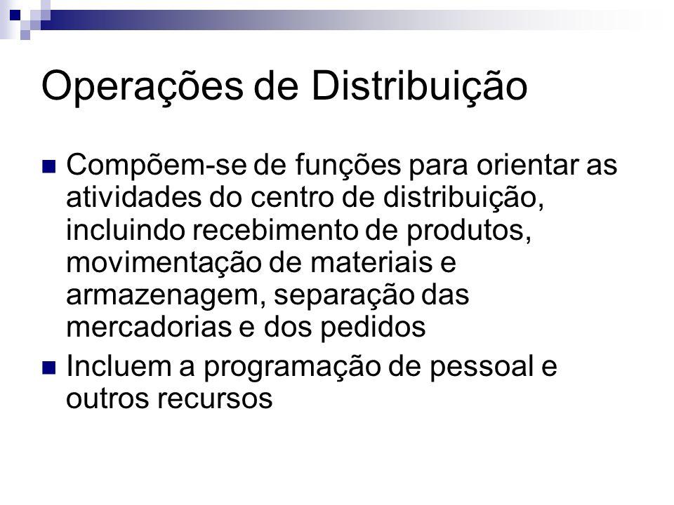 Operações de Distribuição Compõem-se de funções para orientar as atividades do centro de distribuição, incluindo recebimento de produtos, movimentação