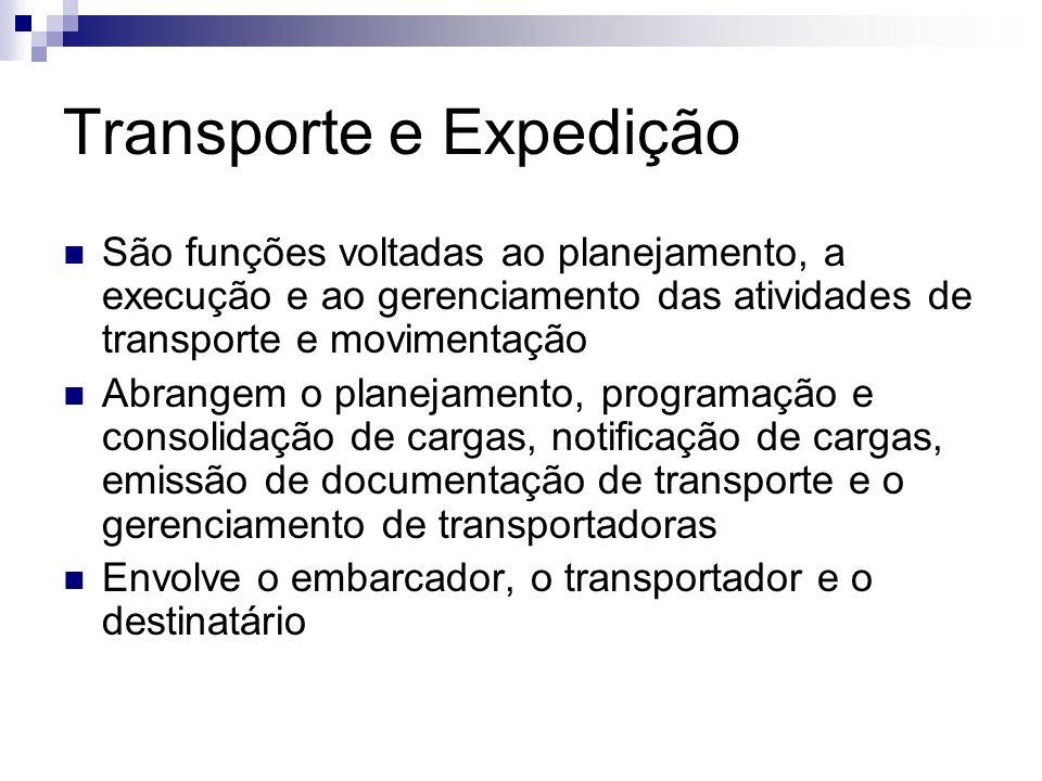 Transporte e Expedição São funções voltadas ao planejamento, a execução e ao gerenciamento das atividades de transporte e movimentação Abrangem o plan