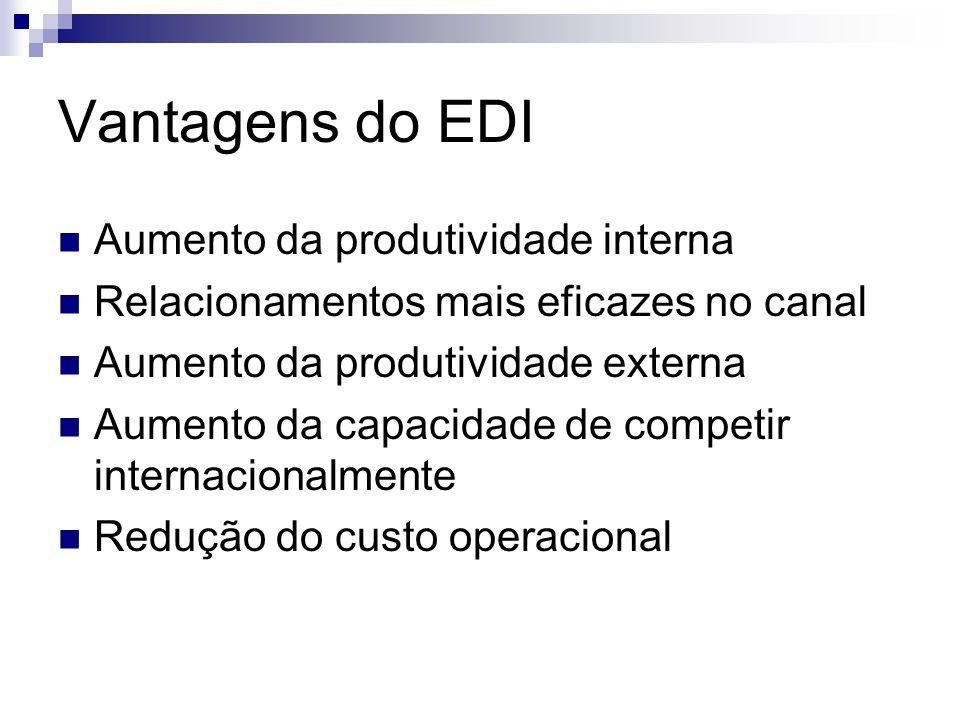Vantagens do EDI Aumento da produtividade interna Relacionamentos mais eficazes no canal Aumento da produtividade externa Aumento da capacidade de com