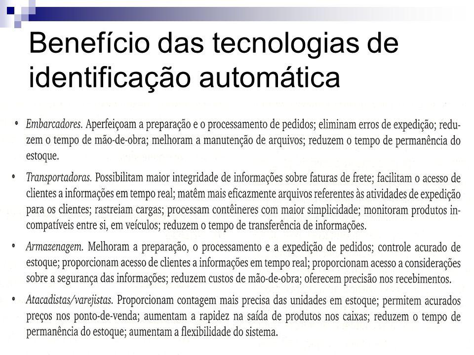 Benefício das tecnologias de identificação automática
