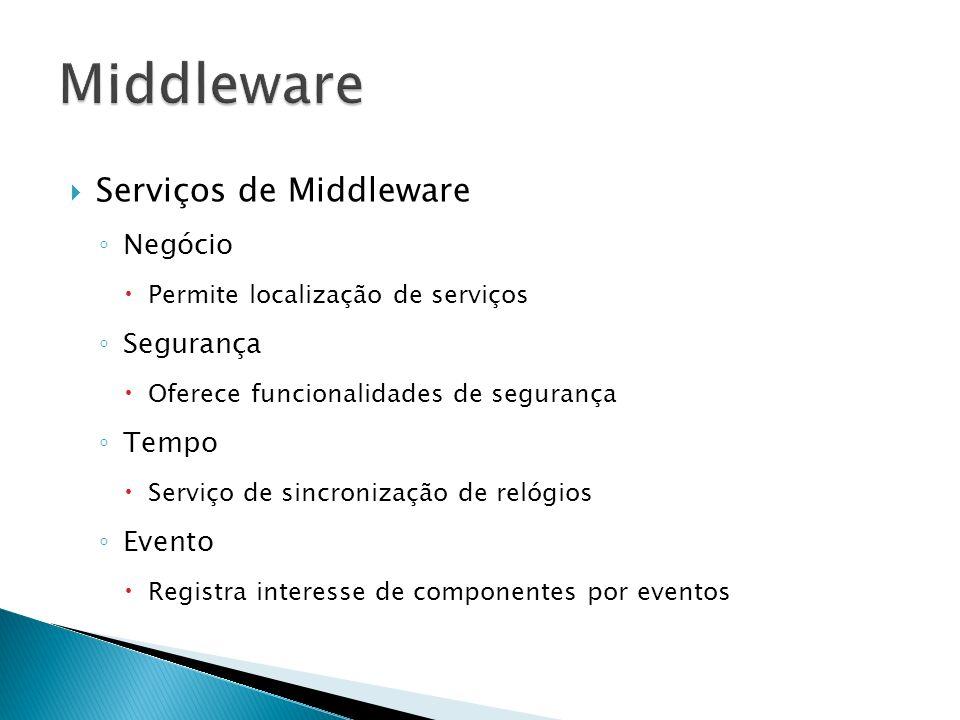 Serviços de Middleware Negócio Permite localização de serviços Segurança Oferece funcionalidades de segurança Tempo Serviço de sincronização de relógios Evento Registra interesse de componentes por eventos