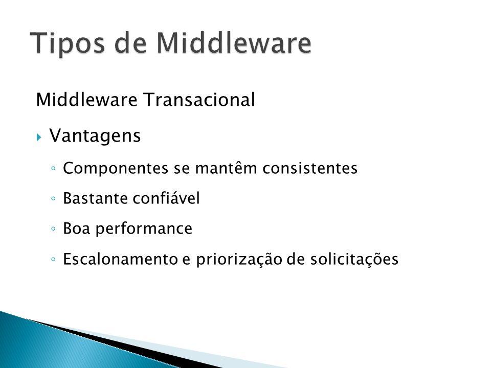 Middleware Transacional Vantagens Componentes se mantêm consistentes Bastante confiável Boa performance Escalonamento e priorização de solicitações
