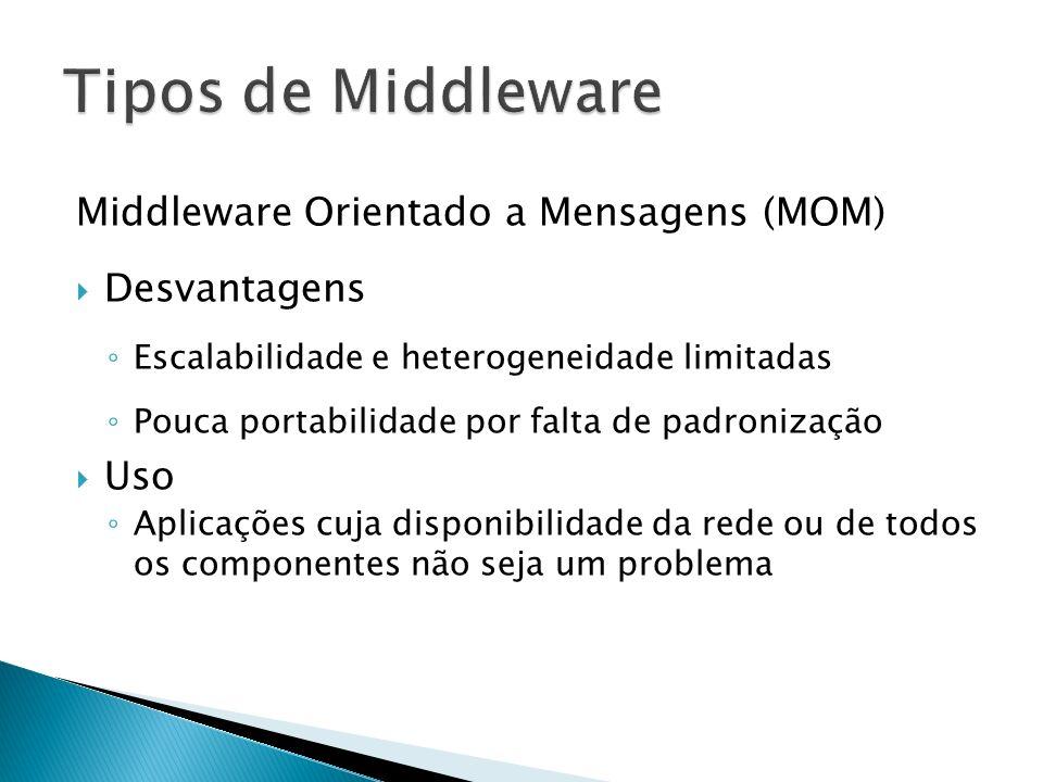 Middleware Orientado a Mensagens (MOM) Desvantagens Escalabilidade e heterogeneidade limitadas Pouca portabilidade por falta de padronização Uso Aplic