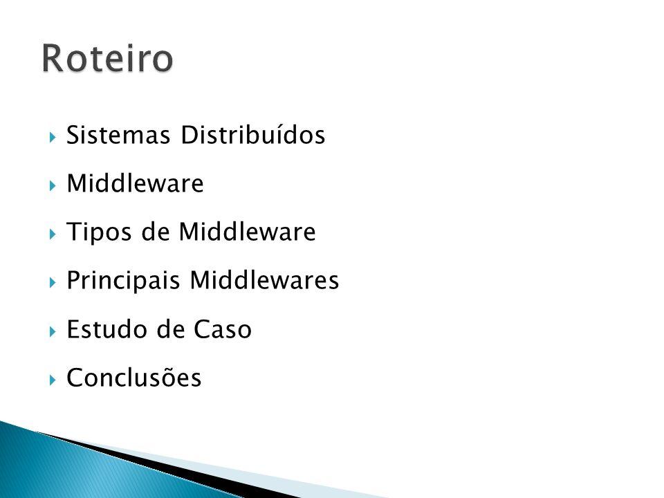 Sistemas Distribuídos Middleware Tipos de Middleware Principais Middlewares Estudo de Caso Conclusões