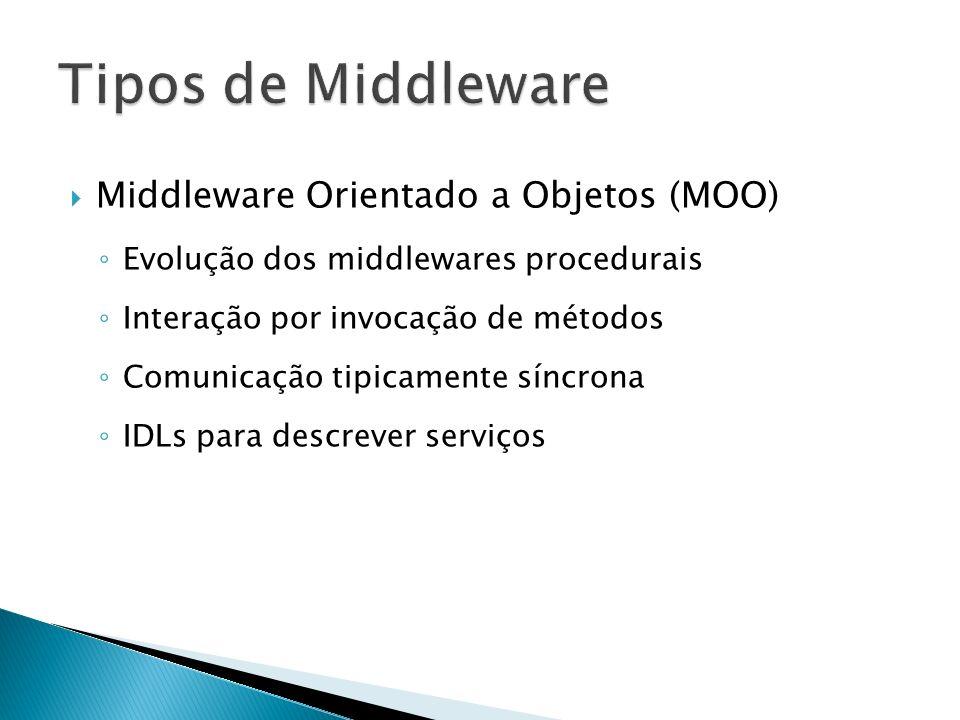 Middleware Orientado a Objetos (MOO) Evolução dos middlewares procedurais Interação por invocação de métodos Comunicação tipicamente síncrona IDLs par