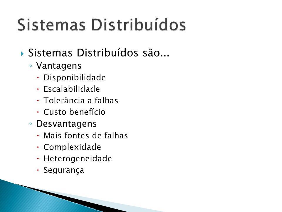 Sistemas Distribuídos são... Vantagens Disponibilidade Escalabilidade Tolerância a falhas Custo benefício Desvantagens Mais fontes de falhas Complexid