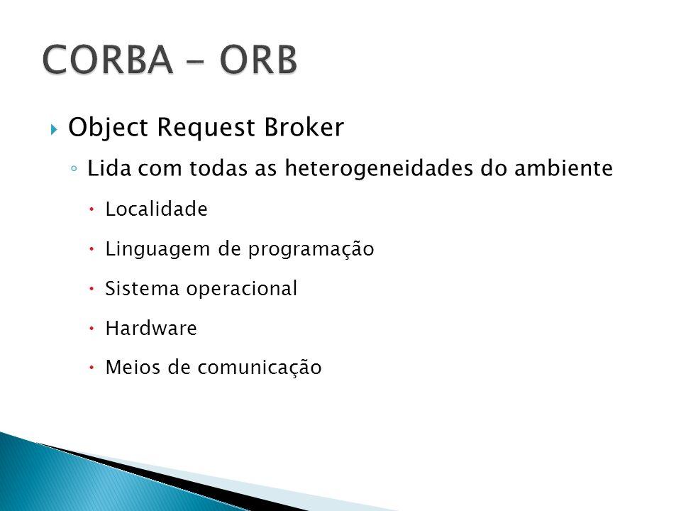 Object Request Broker Lida com todas as heterogeneidades do ambiente Localidade Linguagem de programação Sistema operacional Hardware Meios de comunic