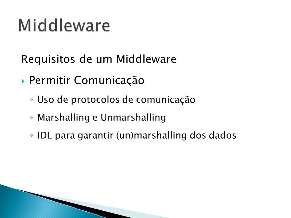 Requisitos de um Middleware Permitir Comunicação Uso de protocolos de comunicação Marshalling e Unmarshalling IDL para garantir (un)marshalling dos dados