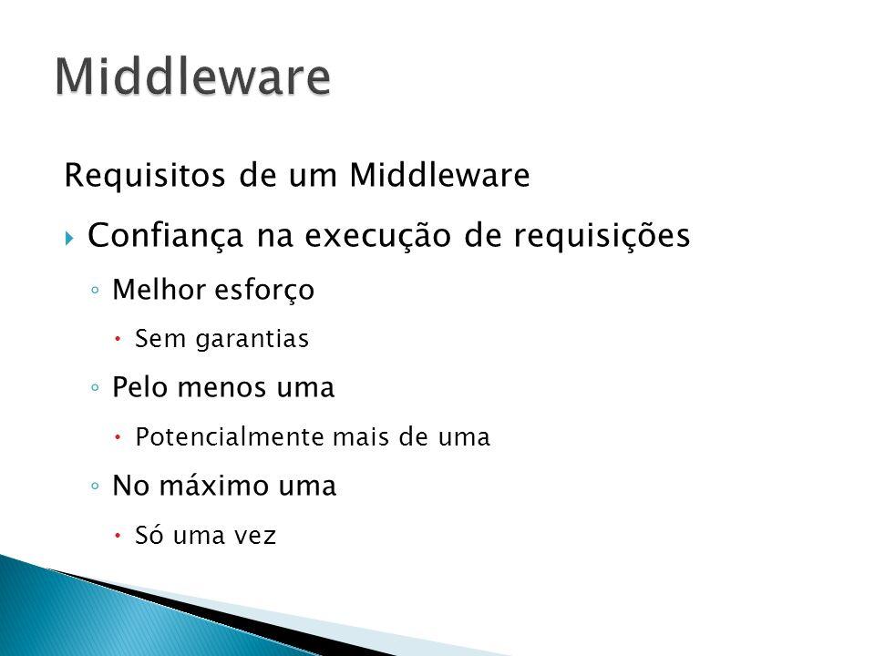 Requisitos de um Middleware Confiança na execução de requisições Melhor esforço Sem garantias Pelo menos uma Potencialmente mais de uma No máximo uma Só uma vez