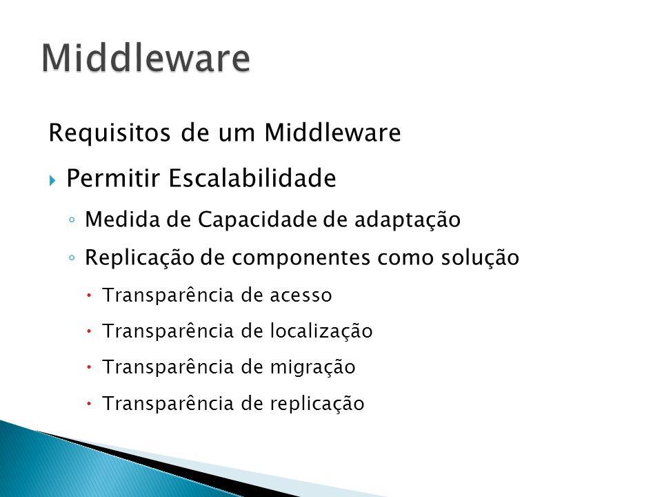 Requisitos de um Middleware Permitir Escalabilidade Medida de Capacidade de adaptação Replicação de componentes como solução Transparência de acesso T