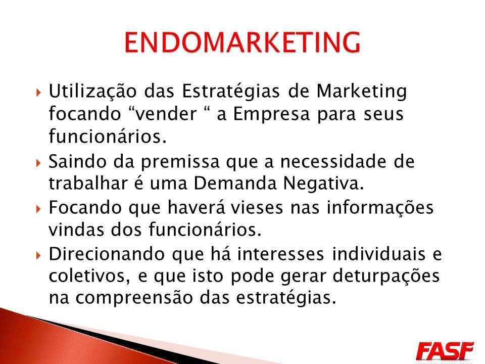 EMPRESA CLIENTESFUNCIONÁRIOS Endomarketing Marketing de Relacionamento Marketing Externo