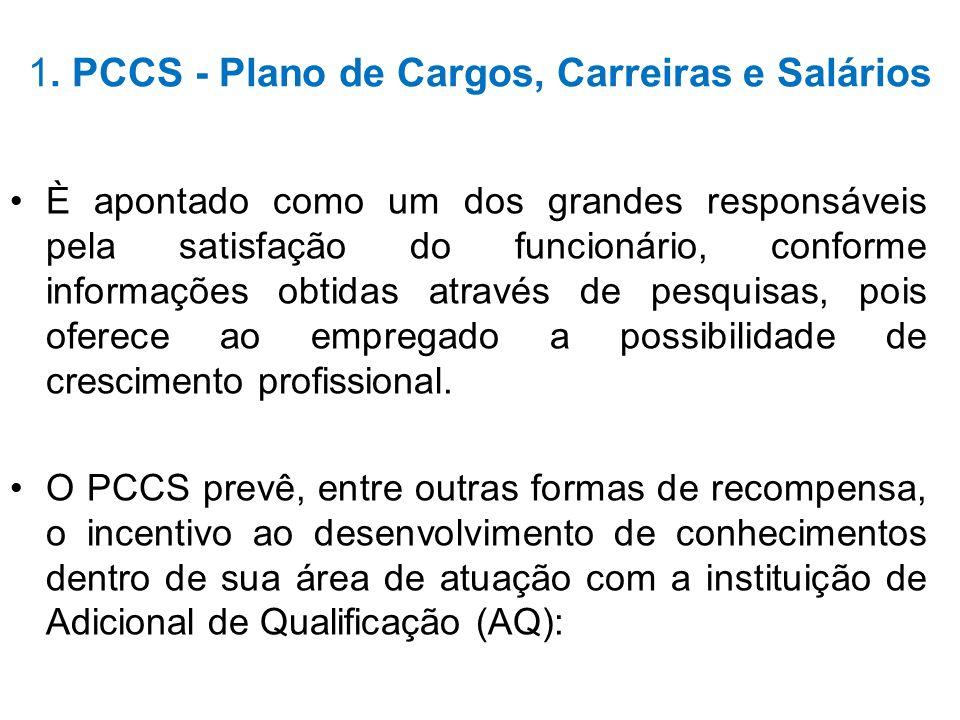 1. PCCS - Plano de Cargos, Carreiras e Salários È apontado como um dos grandes responsáveis pela satisfação do funcionário, conforme informações obtid