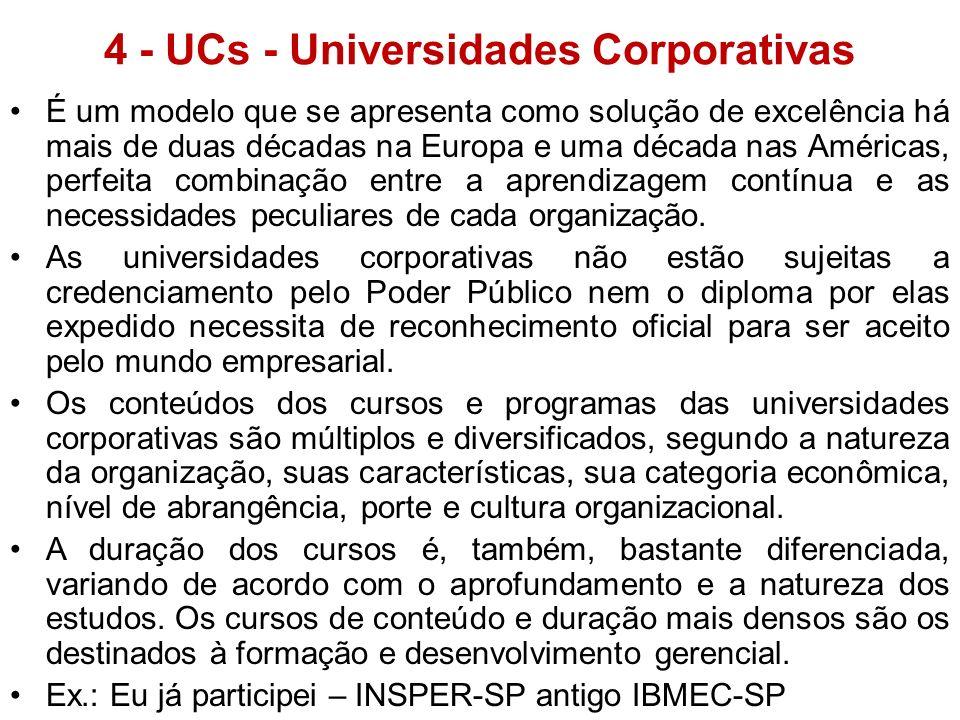4 - UCs - Universidades Corporativas É um modelo que se apresenta como solução de excelência há mais de duas décadas na Europa e uma década nas Américas, perfeita combinação entre a aprendizagem contínua e as necessidades peculiares de cada organização.