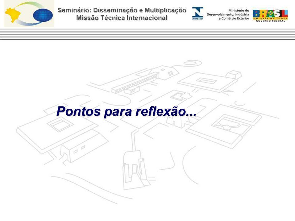 Seminário: Disseminação e Multiplicação Missão Técnica Internacional Pontos para reflexão...