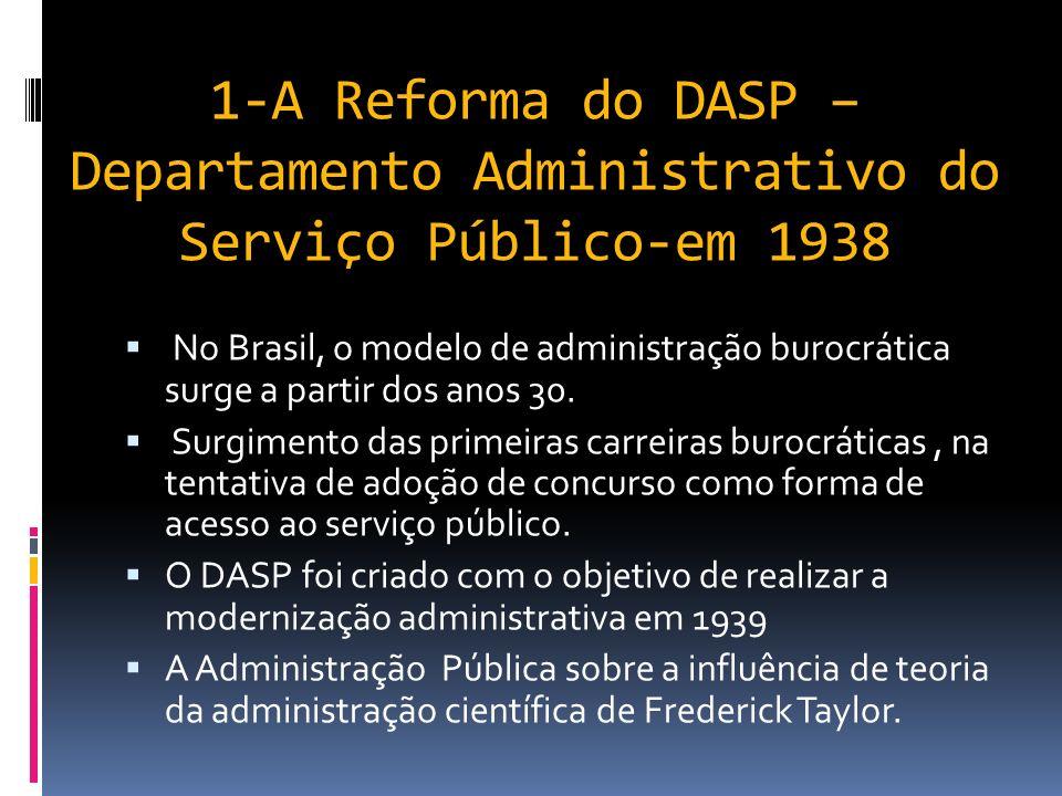 Breve histórico da Administração Pública
