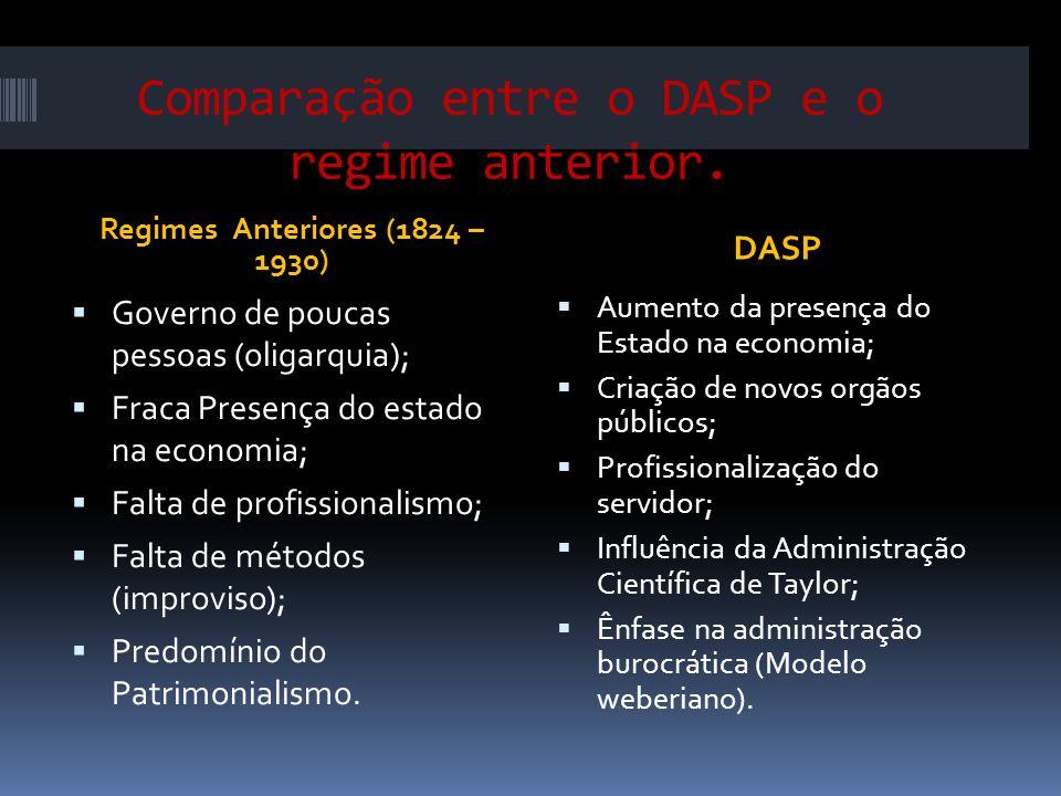 A Reforma do DASP – Departamento Administrativo do Serviço Público-em 1938 Embora foi valorizado instrumentos importantes à época, tais como concurso público e treinamento, a política de recursos humanos adotada não atendeu as necessidades do Estado.