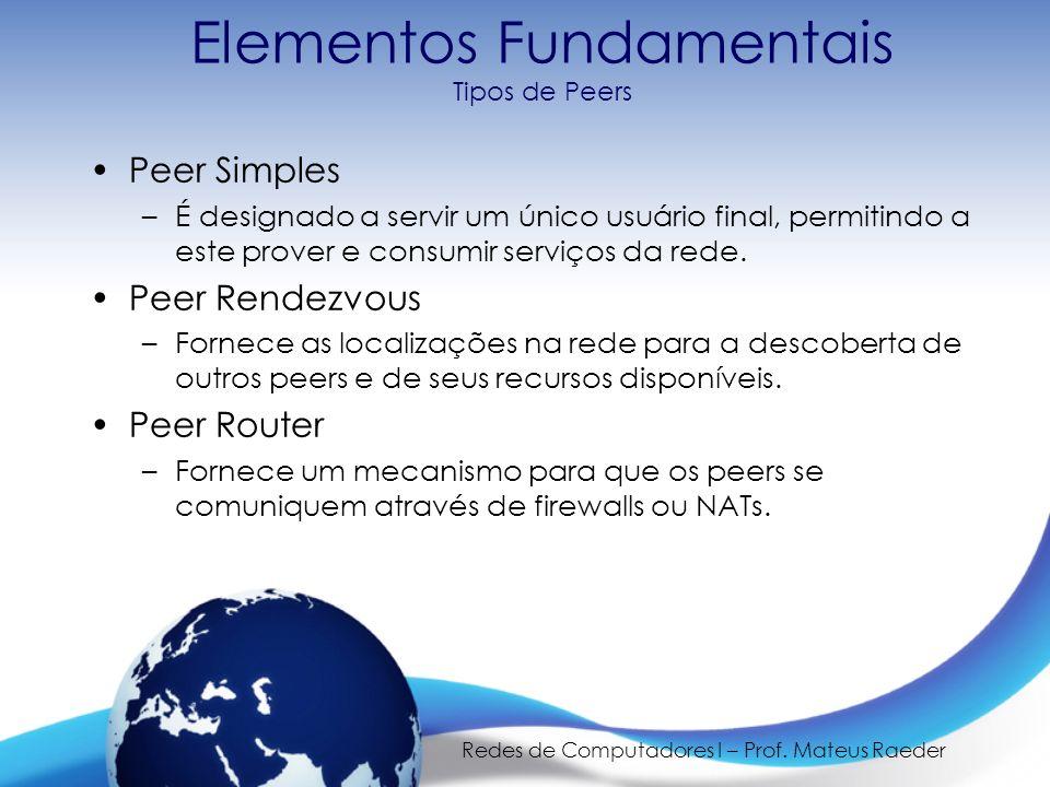 Redes de Computadores I – Prof. Mateus Raeder Elementos Fundamentais Tipos de Peers Peer Simples –É designado a servir um único usuário final, permiti