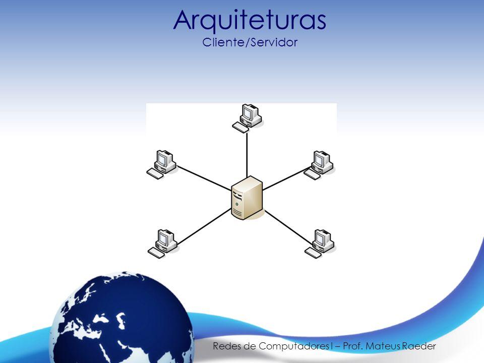 Redes de Computadores I – Prof. Mateus Raeder Arquiteturas Cliente/Servidor