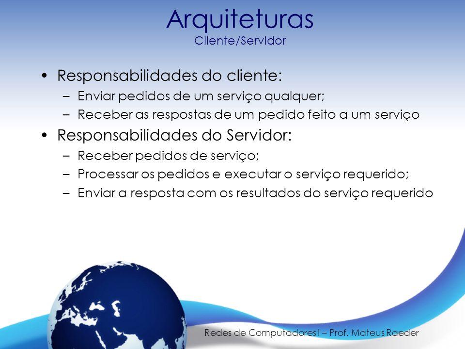 Redes de Computadores I – Prof. Mateus Raeder Arquiteturas Cliente/Servidor Responsabilidades do cliente: –Enviar pedidos de um serviço qualquer; –Rec