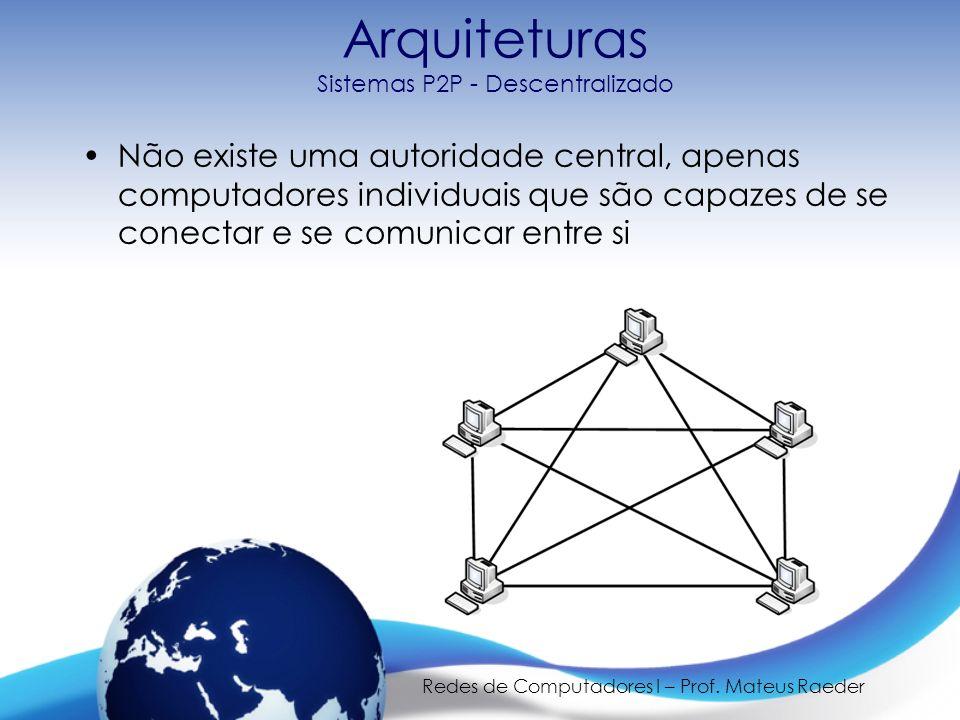 Redes de Computadores I – Prof. Mateus Raeder Arquiteturas Sistemas P2P - Descentralizado Não existe uma autoridade central, apenas computadores indiv
