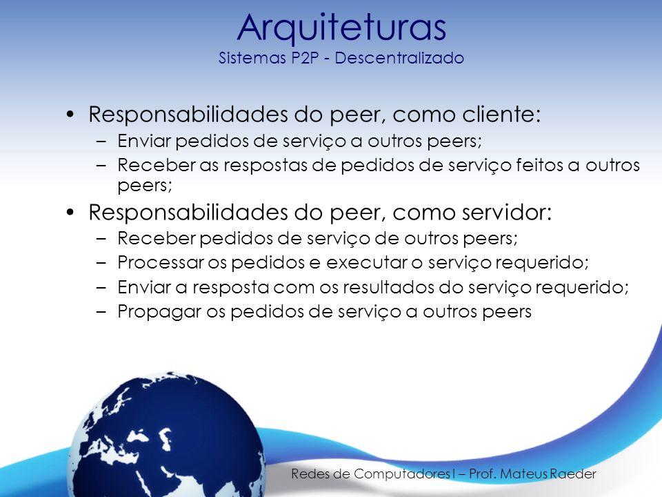 Redes de Computadores I – Prof. Mateus Raeder Arquiteturas Sistemas P2P - Descentralizado Responsabilidades do peer, como cliente: –Enviar pedidos de