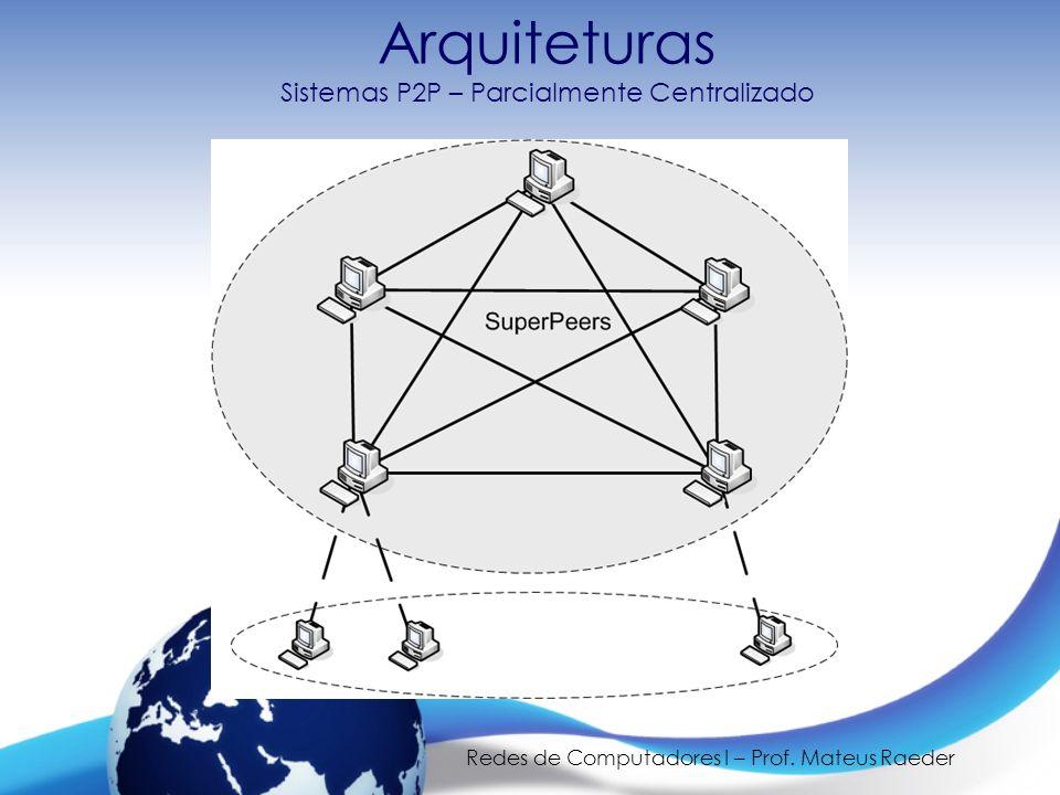 Redes de Computadores I – Prof. Mateus Raeder Arquiteturas Sistemas P2P – Parcialmente Centralizado
