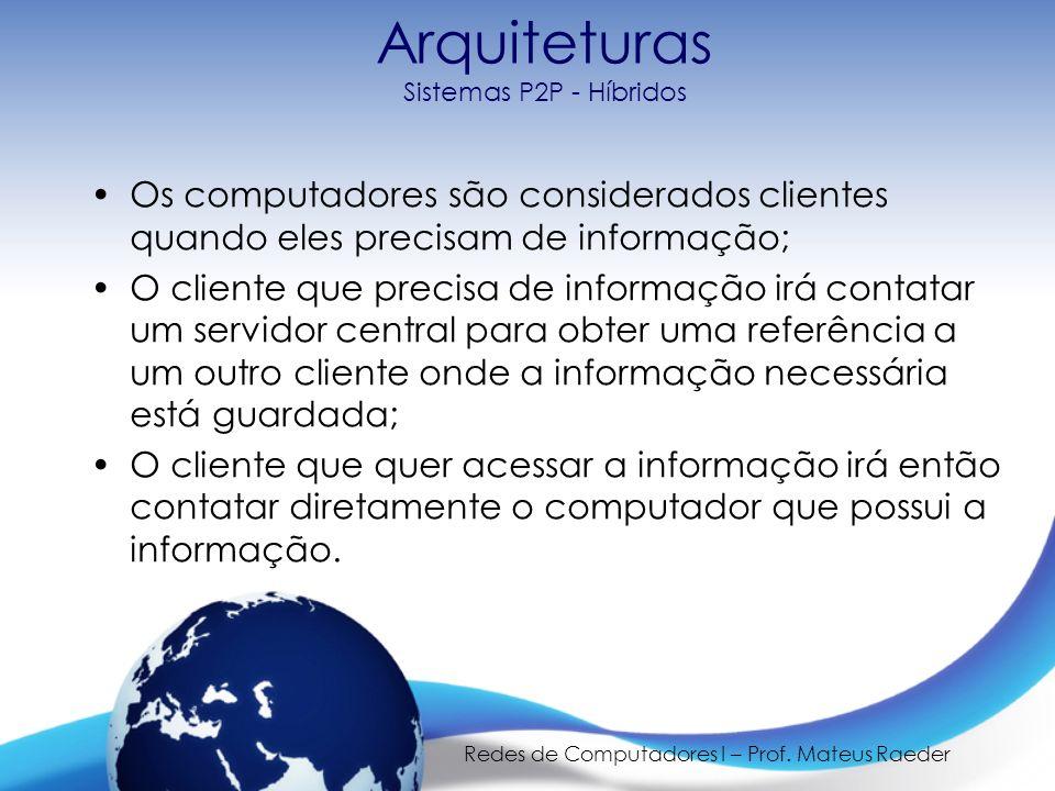 Redes de Computadores I – Prof. Mateus Raeder Arquiteturas Sistemas P2P - Híbridos Os computadores são considerados clientes quando eles precisam de i