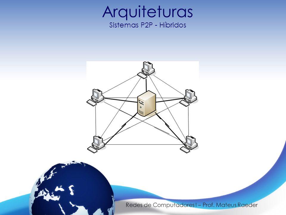 Redes de Computadores I – Prof. Mateus Raeder Arquiteturas Sistemas P2P - Híbridos