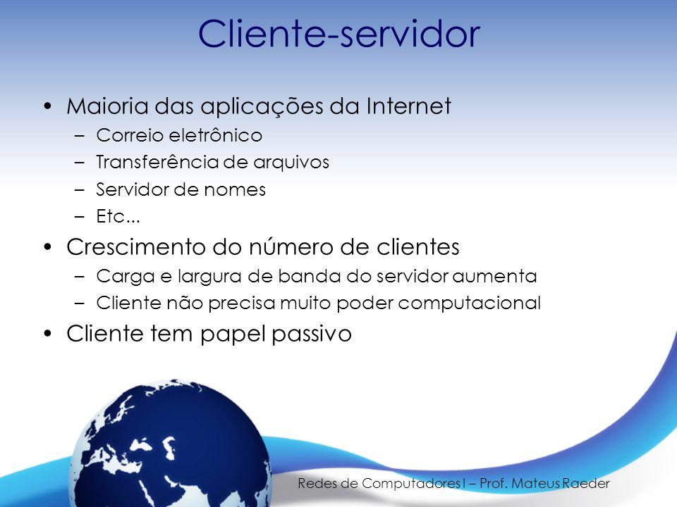 Redes de Computadores I – Prof. Mateus Raeder Cliente-servidor Maioria das aplicações da Internet –Correio eletrônico –Transferência de arquivos –Serv