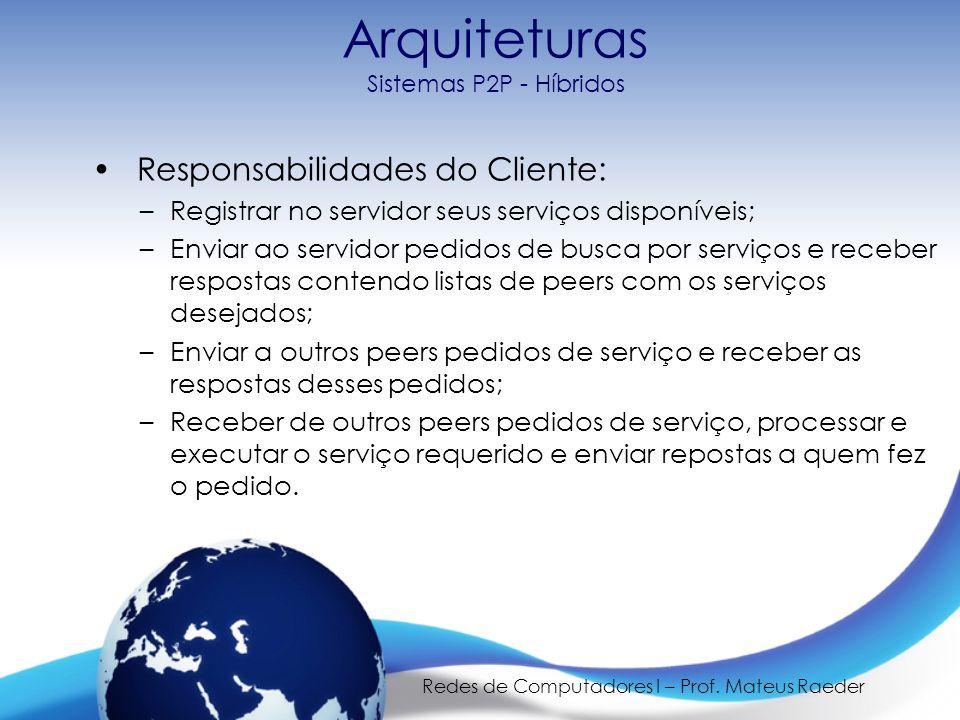Redes de Computadores I – Prof. Mateus Raeder Arquiteturas Sistemas P2P - Híbridos Responsabilidades do Cliente: –Registrar no servidor seus serviços