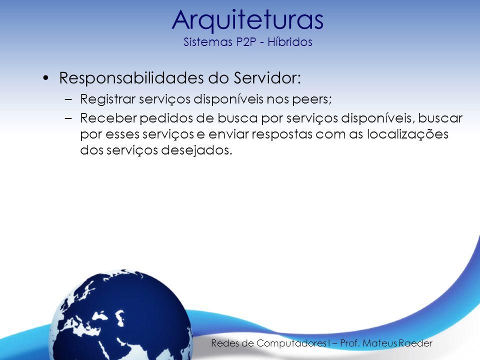 Redes de Computadores I – Prof. Mateus Raeder Arquiteturas Sistemas P2P - Híbridos Responsabilidades do Servidor: –Registrar serviços disponíveis nos