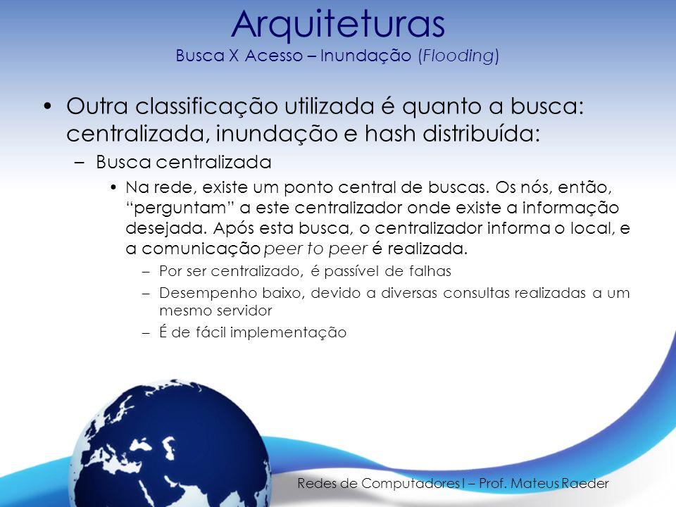 Redes de Computadores I – Prof. Mateus Raeder Arquiteturas Busca X Acesso – Inundação (Flooding) Outra classificação utilizada é quanto a busca: centr