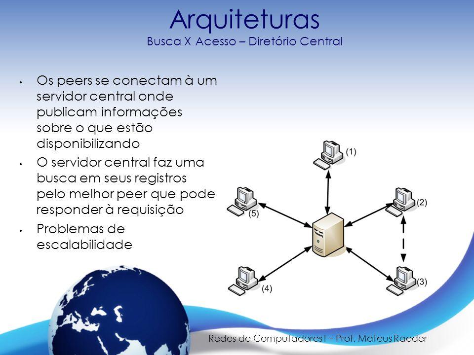 Redes de Computadores I – Prof. Mateus Raeder Arquiteturas Busca X Acesso – Diretório Central Os peers se conectam à um servidor central onde publicam