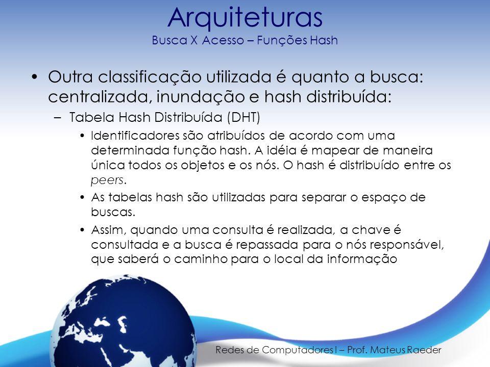 Redes de Computadores I – Prof. Mateus Raeder Arquiteturas Busca X Acesso – Funções Hash Outra classificação utilizada é quanto a busca: centralizada,