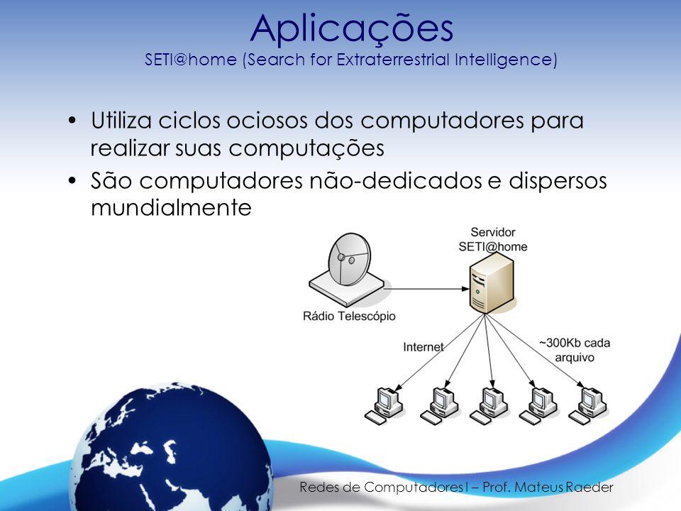 Redes de Computadores I – Prof. Mateus Raeder Aplicações SETI@home (Search for Extraterrestrial Intelligence) Utiliza ciclos ociosos dos computadores