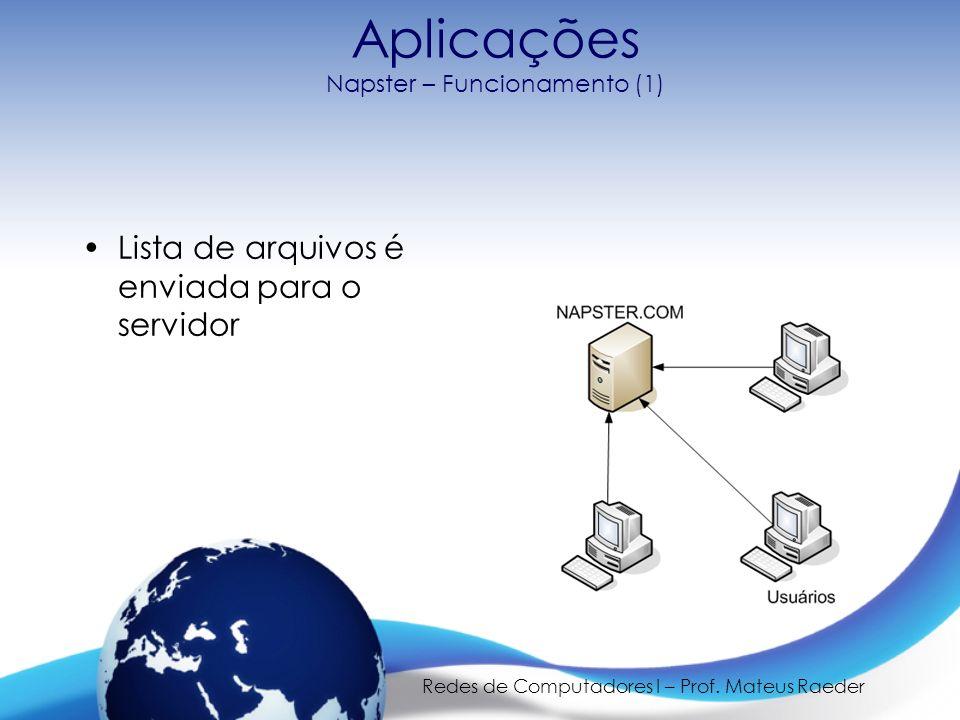 Redes de Computadores I – Prof. Mateus Raeder Aplicações Napster – Funcionamento (1) Lista de arquivos é enviada para o servidor