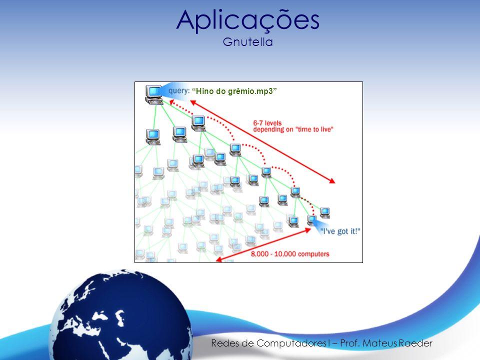 Redes de Computadores I – Prof. Mateus Raeder Aplicações Gnutella Hino do grêmio.mp3
