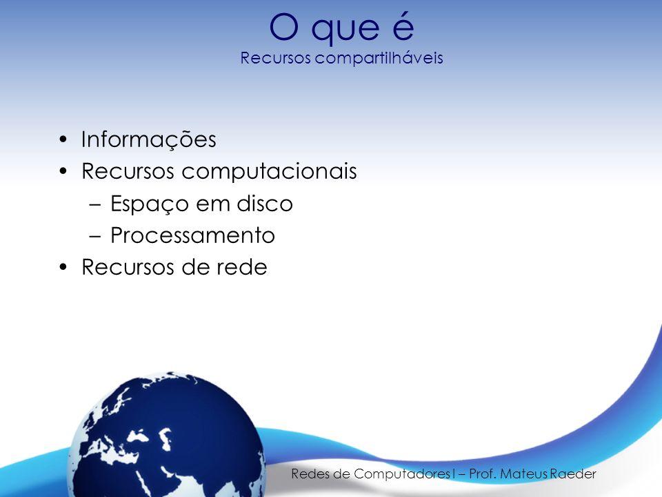 Redes de Computadores I – Prof. Mateus Raeder O que é Recursos compartilháveis Informações Recursos computacionais –Espaço em disco –Processamento Rec