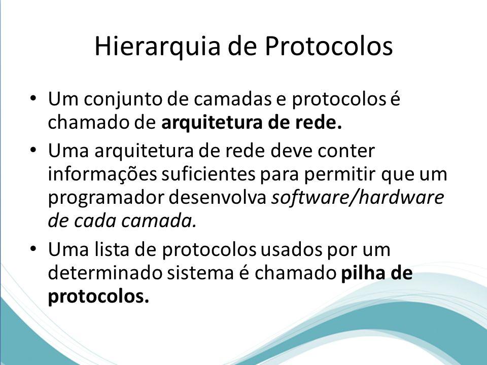 Hierarquia de Protocolos Um conjunto de camadas e protocolos é chamado de arquitetura de rede.